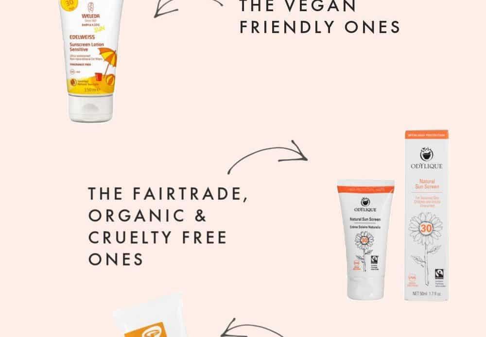 eco-friendly sunscreen guide