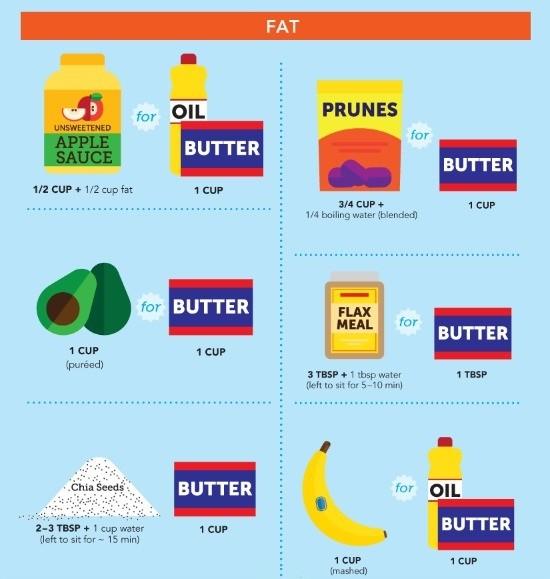 vegan alternatives to butter