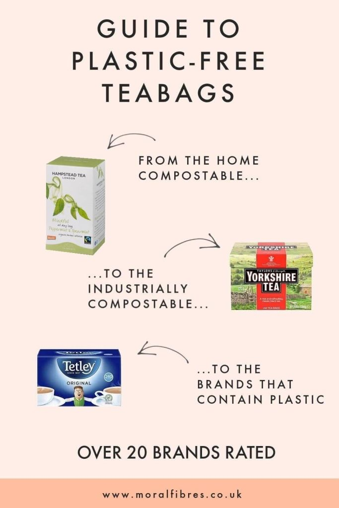 teabags without plastic uk